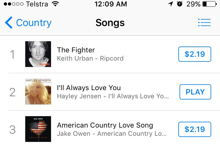 "New Single ""I'll Always Love You"" roars up the iTunes charts to #2"